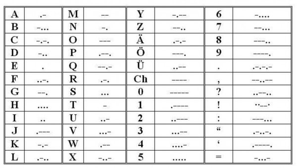 morse-code-table.large.jpg