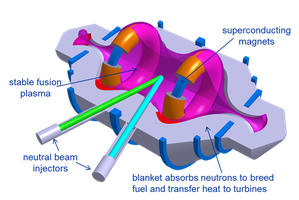 Compact-Fusion-Reactor-Diagram_0.png