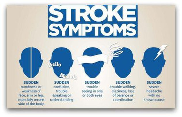 stroke-symptoms.large.jpg