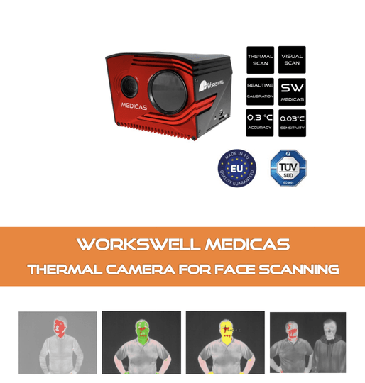 Workswell Medicas Corona Detection System