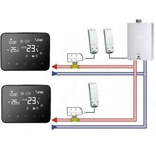 2HEAT etageregeling WiFi set 2 | 4038068