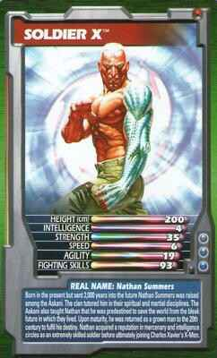 Top Trumps Marvel Comic Heroes 2 -  Soldier X - (Art.Nr.6)