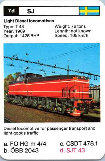 Top Trumps Locomotives - SJT 43 - (Art.Nr.8)