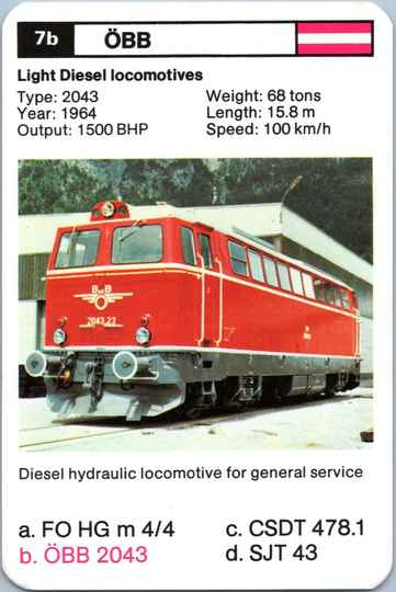 Top Trumps Locomotives - ÖBB 2043 - (Art.Nr.13)